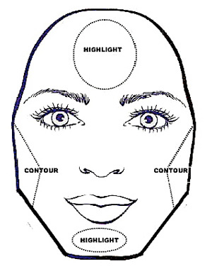 Reshape your Face - Diamond shaped face