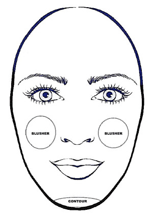 Reshape your face -  Oblong shaped face