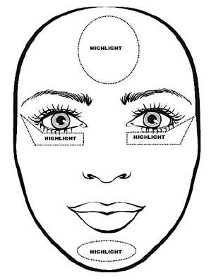 Reshape Your Face - Oval Shaped face