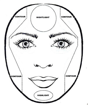 Reshape your face - Round shaped face